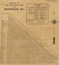 Table of Distances, Montcalm County, Michigan 1875 Old Town Map Custom Print -