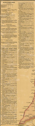 Gallatin Business Directory, District 3, 1878 Old Town Map Custom Print Sumner Co.