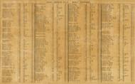 Resident Directory, Boeuf, Missouri 1875 Old Town Map Custom Print Gasconade Co.