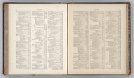 History Pages 2-3 - 1878 O.W. Gray - USA Atlases - History