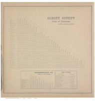 Tables of Distances, Albany & Schenectady Cos., New York 1866 - Old Town Map Reprint - Albany & Schenectady Cos. Atlas