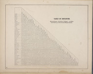 Table of Distances, New York 1873 - Old Town Map Reprint - Steuben Co. Atlas