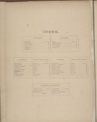 Index, New York 1869 - Old Town Map Reprint - Chemung Co. Atlas