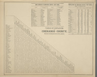 Table of Distances, New York 1875 - Old Town Map Reprint - Chenango Co. Atlas