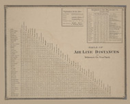 Table of Distances, New York 1869 - Old Town Map Reprint - Delaware Co. Atlas