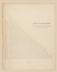 Table of Distances, New York 1873 - Old Town Map Reprint - Columbia Co. Atlas
