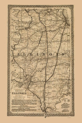 Illinois 1861 Colton - Railroads - Old State Map Reprint