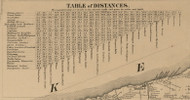 Table of Distances Village,  New York 1860 Old Town Map Custom Print - Niagara Co.