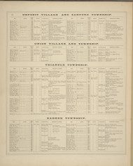 Business Directories - Deposit, Sanford, Union, Triangle, Barker, New York 1876 - Old Town Map Reprint - Broome Co. Atlas 114