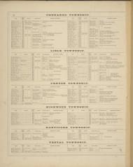 Business Directories - Chenango, Lisle, Fenton, Kirkwood, Nanticoke, Vestal, New York 1876 - Old Town Map Reprint - Broome Co. Atlas 116