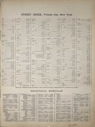 Manhattan, NY Fire Insurance 1894 Street Index, Vol. 1 V1 - Old Map Reprint - New York