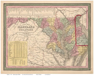 Maryland 1853 Mitchell - Old State Map Reprint