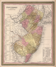 New Jersey 1846 Mitchell - Old State Map Reprint