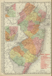 New Jersey 1903 Rand McNally - Old State Map Reprint