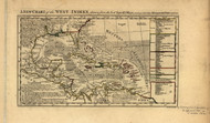 West Indies - drawn from the best Spanish Maps, 1768 - Old Map Reprint - USA Jefferys 1768 Atlas 45a