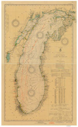 Lake Michigan 1932 - Old Map Nautical Chart Reprint LS7