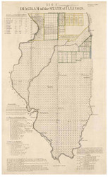 Diagram of the State of Illinois, 1837 - Old Map Reprint - 1843 Regional Section 6