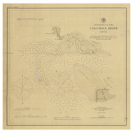 Entrance to the Columbia River 1881 A - Old Map Nautical Chart PC Harbors 639 - Oregon
