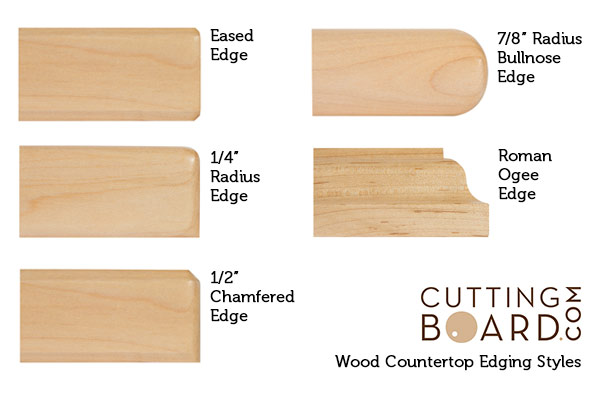 custom wood countertop pricing. Black Bedroom Furniture Sets. Home Design Ideas
