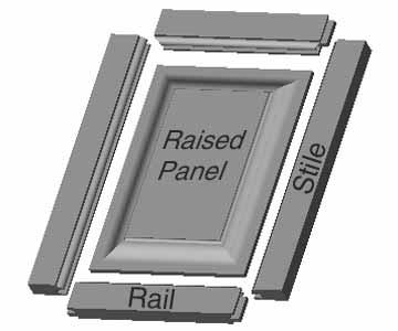 WhitesideMachine_raised_panel.jpg