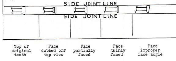 Improperly Faced Saw Blade Joint Line