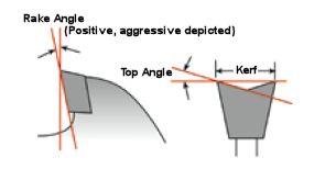tenryu-grind-angles.jpg