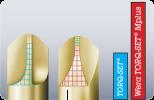 wera-torque-set-profile.png