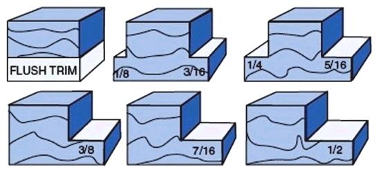 whitesidemachine-multi-rabbet-set-profile.jpg