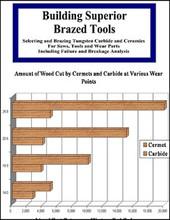 Building Superior Brazed Tools 2008