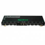 WYRESTORM 2 In 8 Out HDMI Splitter - SPL2T820
