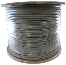25 PAIR CABLE 1000 FT - 1000IW25