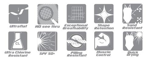 SLS FX Triathlon Clothing - Material Features