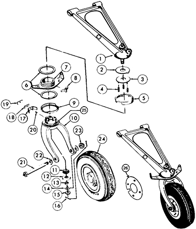 Scott 3250 Tailwheel