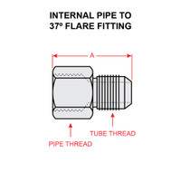 2022-2-4S   INTERNAL PIPE TO 37 DEGREE FLARE FITTING