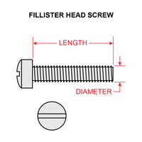 AN501-10-24   FILLISTER HEAD SCREW - NF