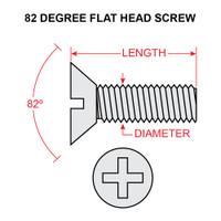 AN510-10R10   FLAT HEAD SCREW
