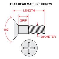 AN509-8R12   FLAT HEAD SCREW - NC