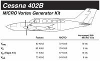 VG5012   MICRO VORTEX GENERATOR KIT - CESSNA 402B