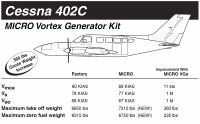 VG5011   MICRO VORTEX GENERATOR KIT - CESSNA 402C