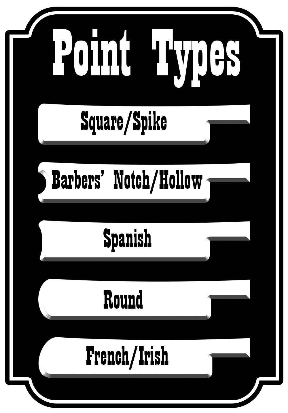 Straight Razor Point Styles Types