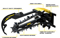 Digga Skid Steer HyDrive Trencher