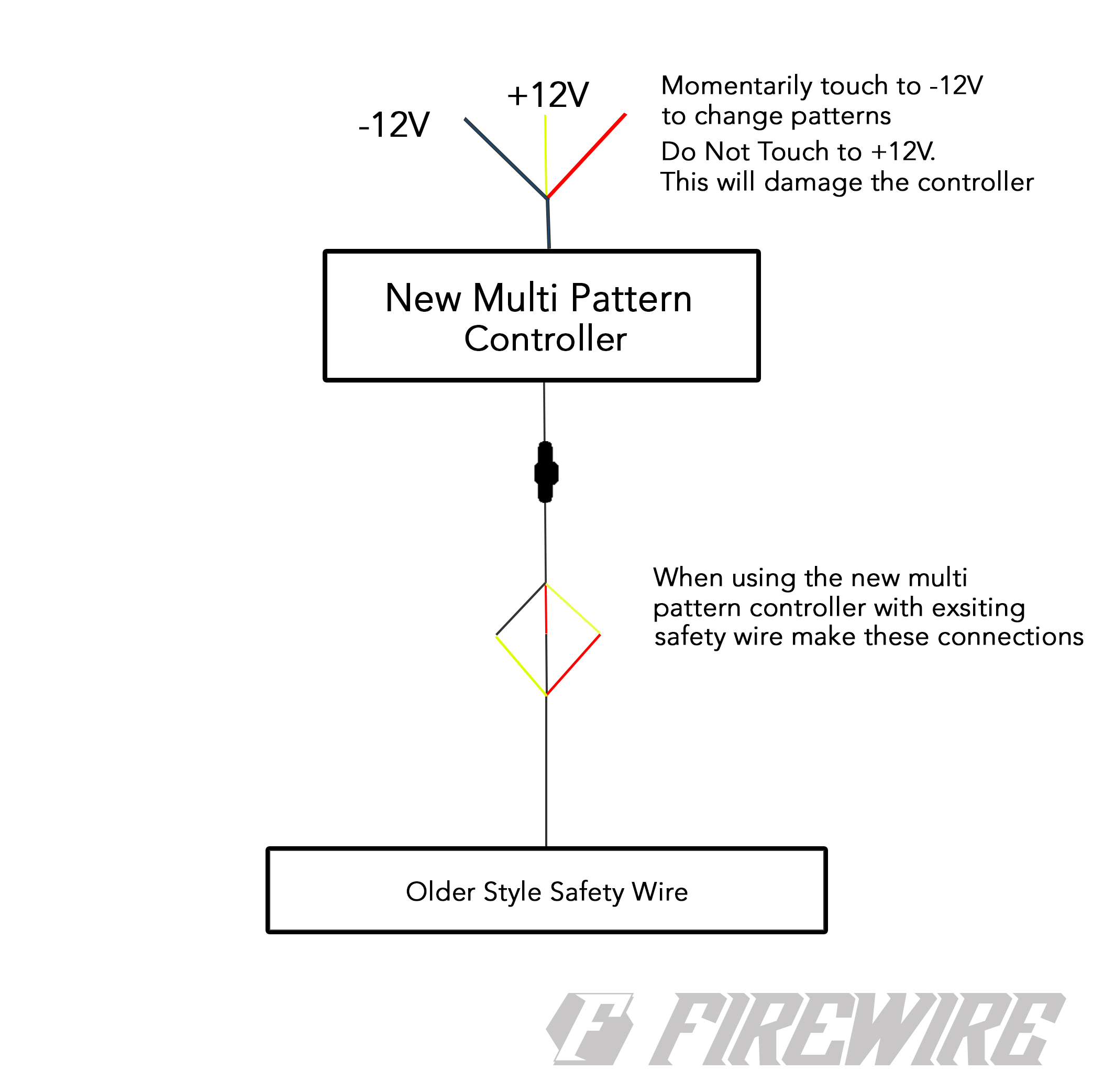 below is a diagram of how the new multi pattern controller works  view all  firewire leds safety wire