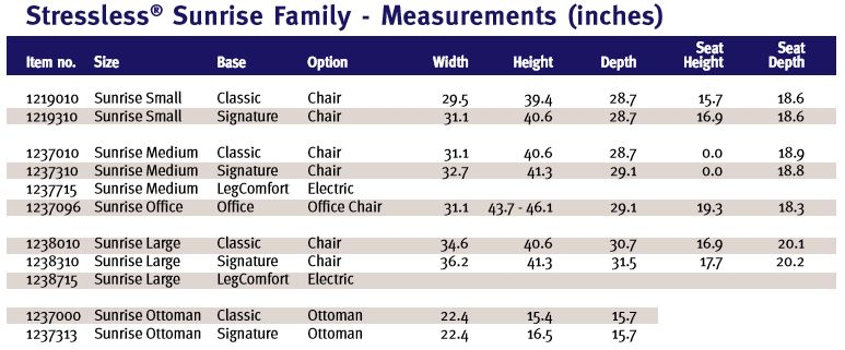 Dimensions and Measurements for Stressless Sunrise Recliners and Ottomans.
