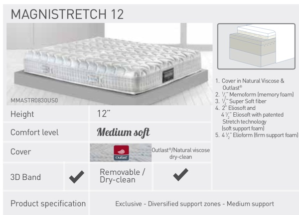 magnistretch-12-dimensions-and-comfort-level.jpg