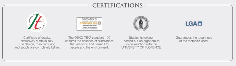 magnistretch-certifications-graphic