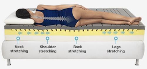 magnistretch-mattress-stretching-illustration-image