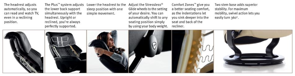 Stressless Technology- Patented Innovations