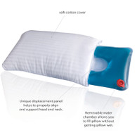 Pillow and water core inlcuded- Core Products Deluxe Pillow