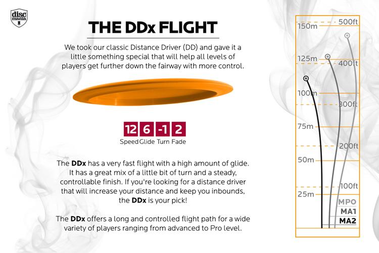 ddx-2048-part-2-750.jpg