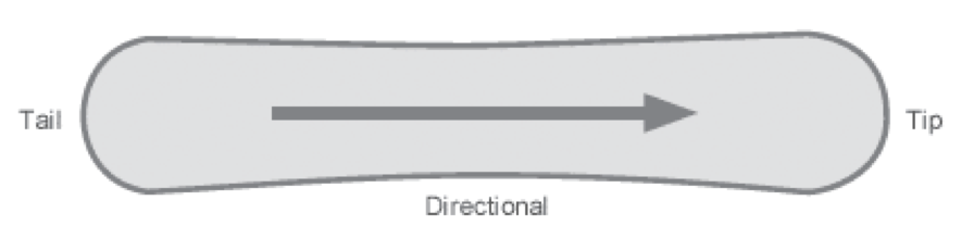 directional.png